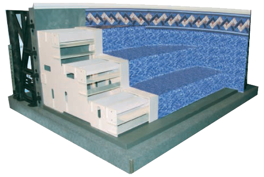 Performance Pool U0026 Spa Offers Many Different Types Of Steps For Your Vinyl  Liner Inground Swimming Pool, But Adding A Step With The Vinyl Liner  Covering It ...